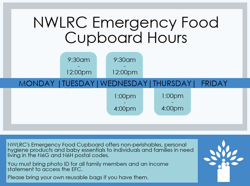 Emergency Food Cupboard Hours